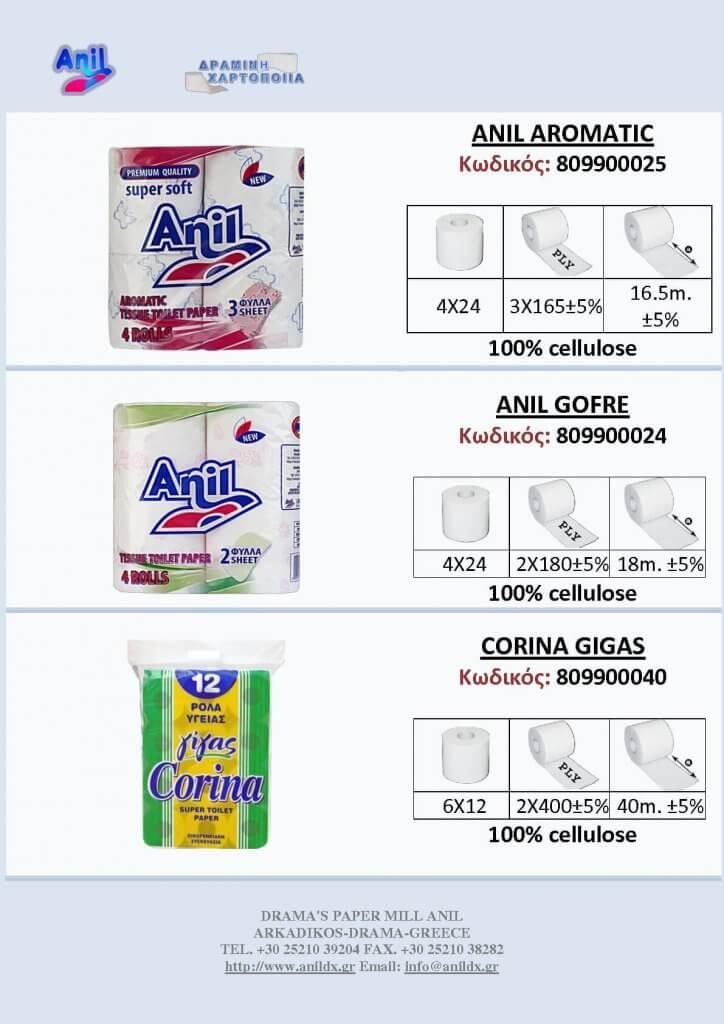 https://anildx.gr/wp-content/uploads/2018/08/4-toilet-paper-724x1024.jpg